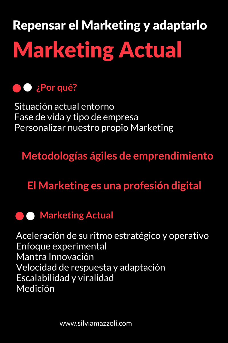 Marketing actual