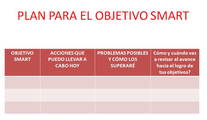 Plan para objetivos SMART