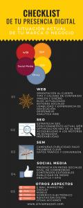 Checklist presencia digital