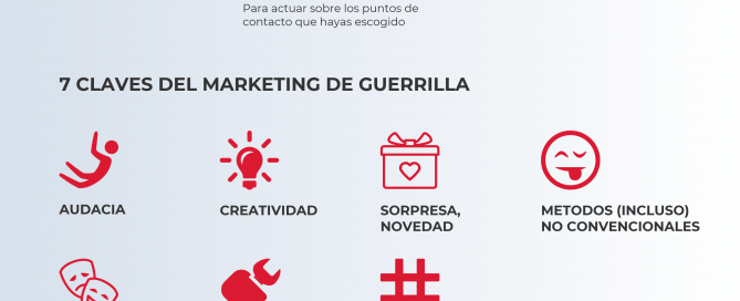 plan de marketing de guerrilla