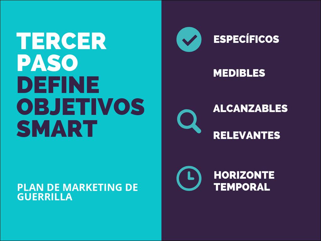 Plan de marketing de guerrilla objetivos smart